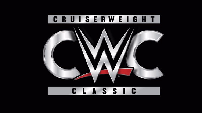 CWC finale preview