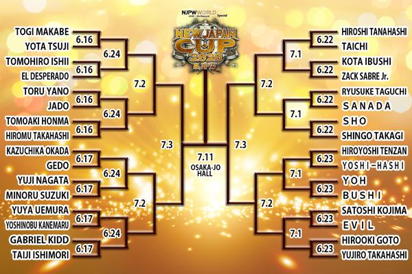 New Japan Cup Bracket Challenge
