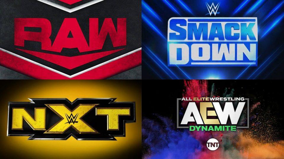 pro wrestling ratings